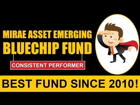100 महीनों से लगातार Best Large & Mid Cap Fund To Invest!🔥🔥🔥