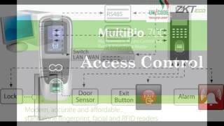 ZKTECO Access Control | Time Attendance Device Bangladesh