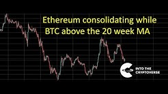 Ethereum remaining cautious until Bitcoin confirms the 20 week MA