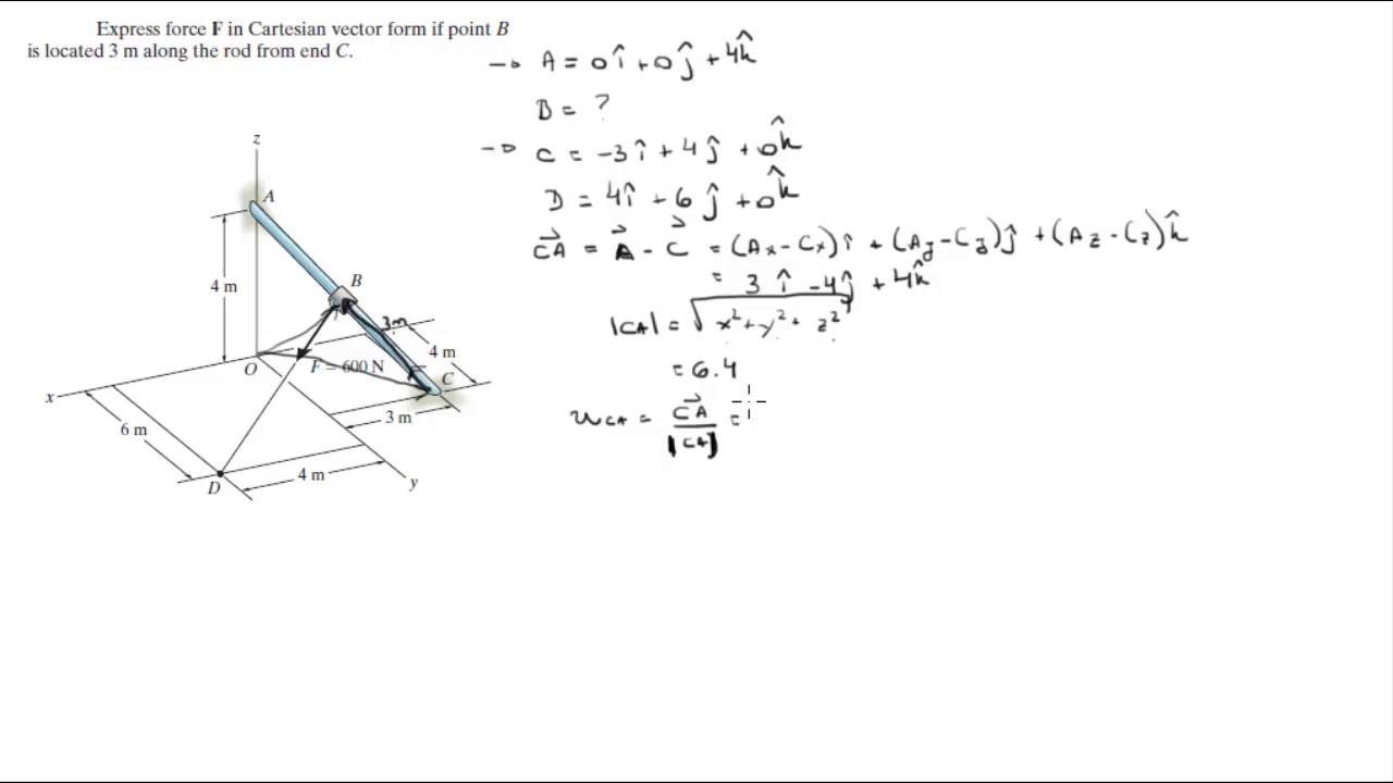 Express F in Cartesian Vector form - YouTube