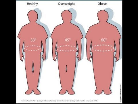 Stop weight loss plateau image 9