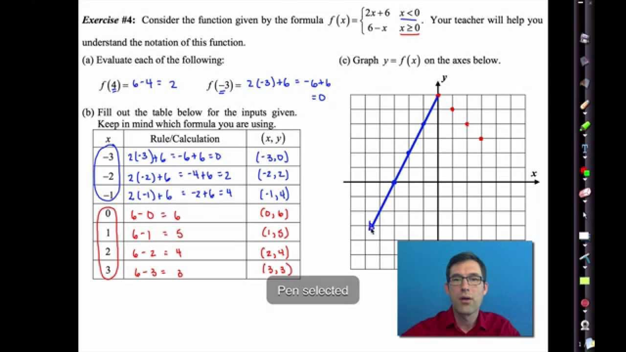 Common Core Algebra I Unit #3 Lesson #3 Graphs of Functions