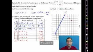 Common Core Algebra I.Unit #3.Lesson #3.Graphs of Functions(In this lesson students learn how to translate the equation of a function into the graph of a function. Various examples are given including a piecewise function., 2014-07-30T16:00:41.000Z)