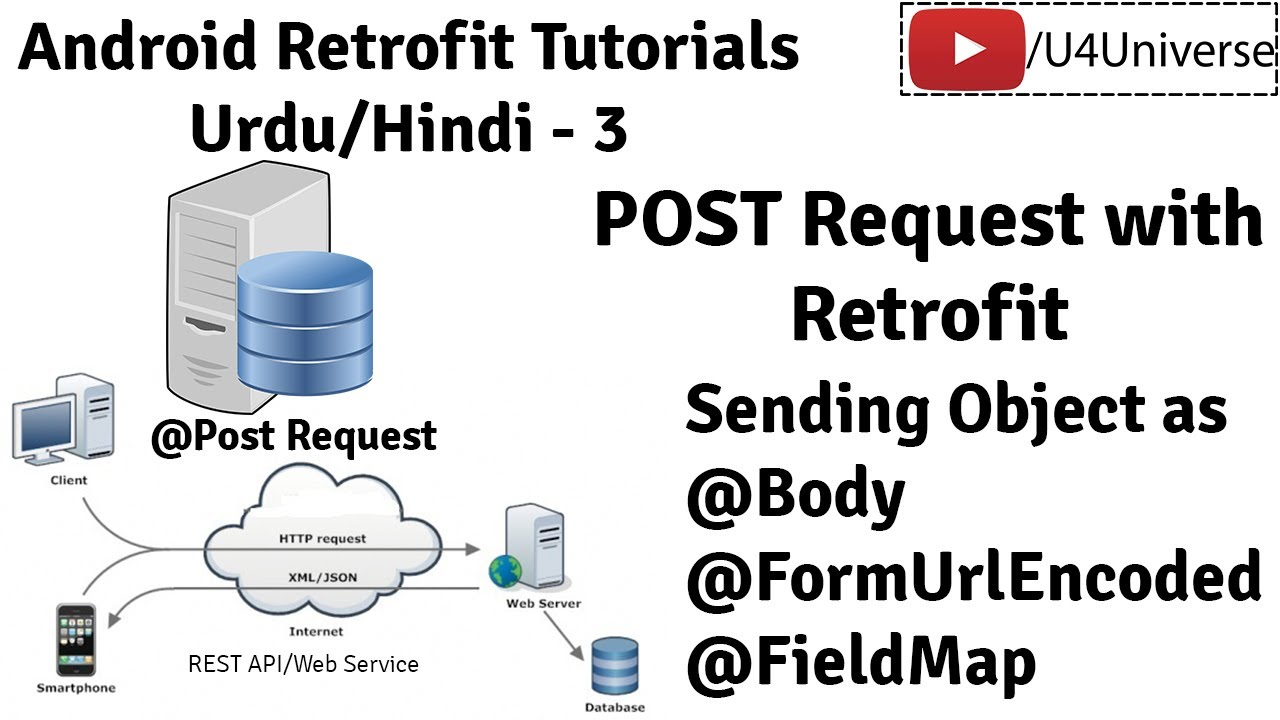 Retrofit for Android-3 | POST Request with Retrofit, @Body, @FormUrlEncoded  | U4Universe