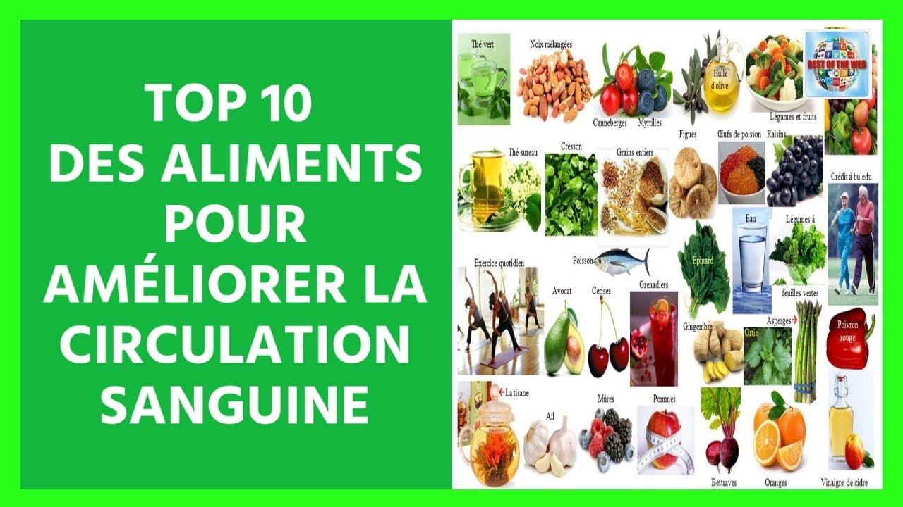 aliments circulation sanguine