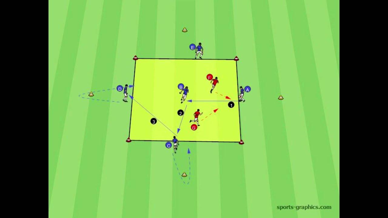 Fussball Training 5 Gegen 2 Sprint