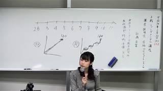 『上級ファンダメンタル講座 講座説明会【第4弾】合格プロジェクト4「計画立案」』 (竹内 千佳 先生) [行政書士] thumbnail