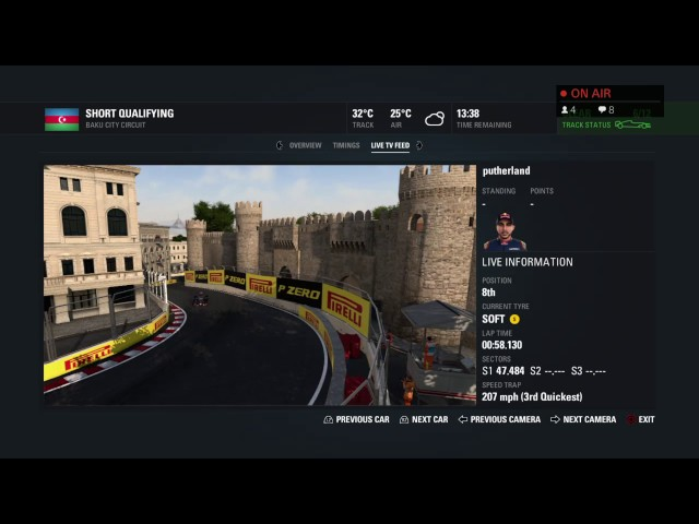 GP2 - European GP