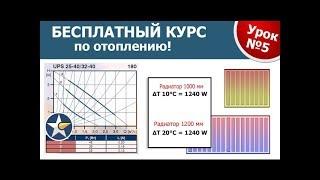 видео Расчет отопления в многоквартирном доме: как рассчитывается расход тепла в квартире