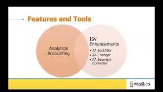Webinar: Dynamics GP Chart of Accounts