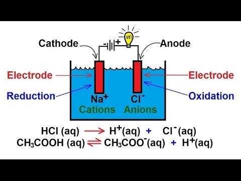 Chemistry - Electrolytes in Chemical Equations (6 of 38 ...
