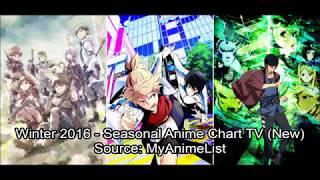 Winter 2016 - Seasonal Anime Chart TV (New)