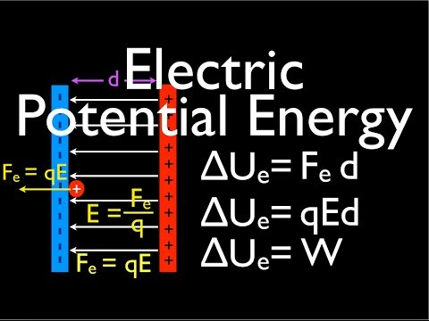 Electric Potential Energy due to Parallel Plates: An Explanation