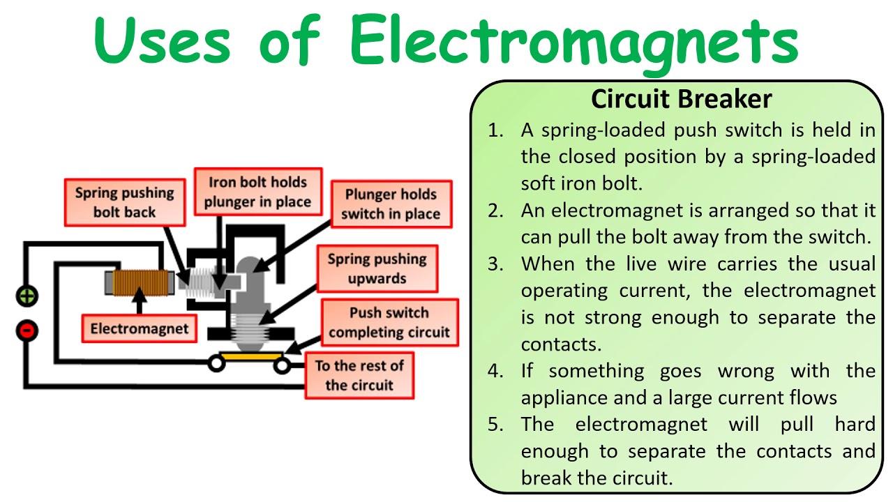 GCSE Physics Uses of electromagnets:  Circuit breaker - YouTube