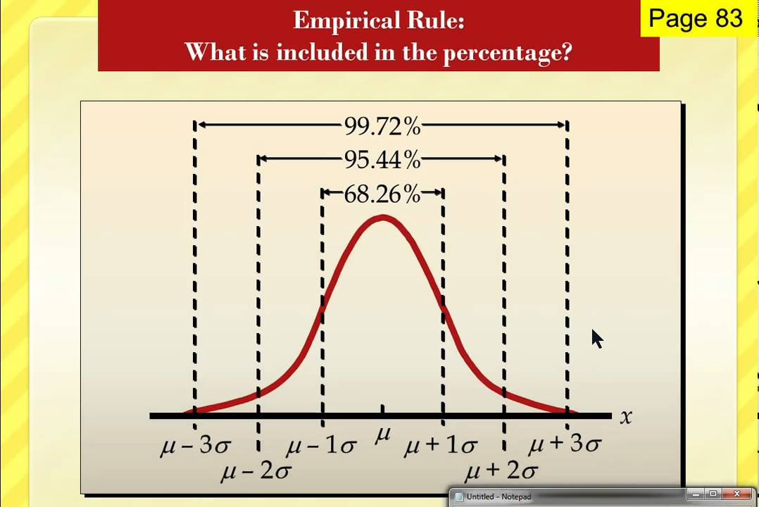 chebyshev's theorem and the empirical rule