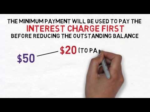 Pay Your Credit Card Bills On Time