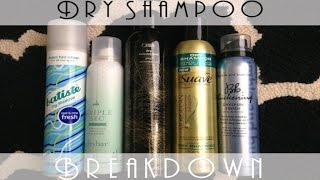 Dry Shampoo BREAKDOWN: Why, What, Which to use? Thumbnail