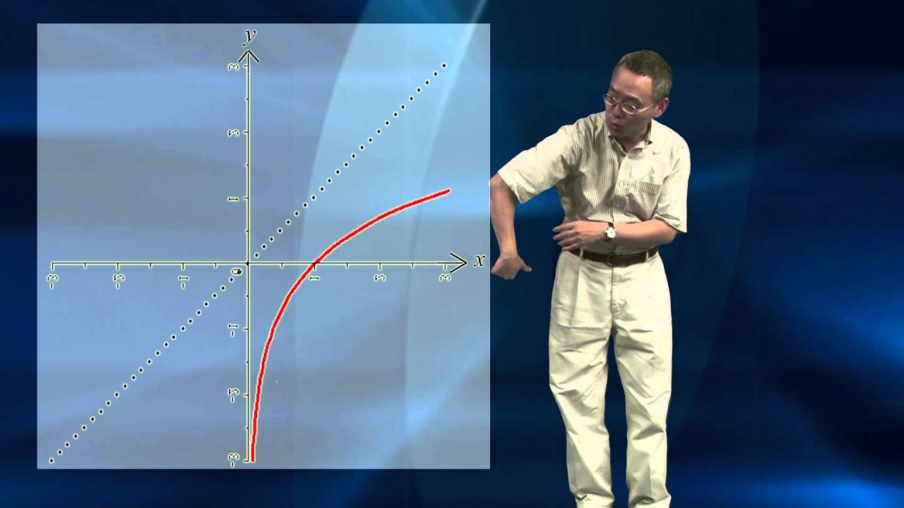 自然對數的圖形與微分 - YouTube