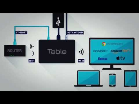 Tablo DVR - A Better Way to Enjoy Your HDTV