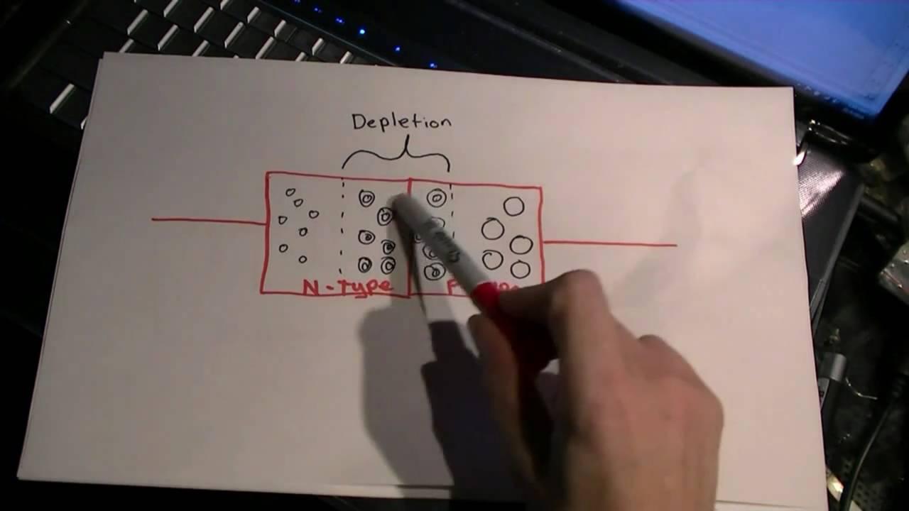 DIY Transistor Tester Kit Review - Hiland M12864 - Maker ...
