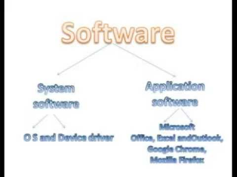 Software Update Meaning In Hindi