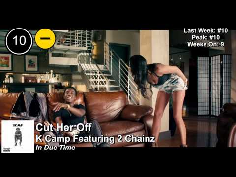 Top 25  Billboard Rap Songs  Week of May 31, 2014