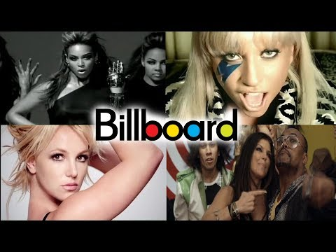 Number #1 hits of 2009 (Billboard Hot 100)