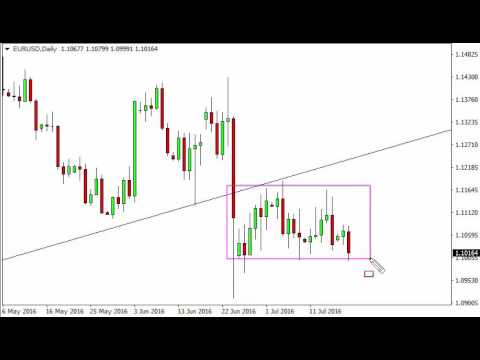 EUR/USD Technical Analysis for July 20 2016 by FXEmpire.com