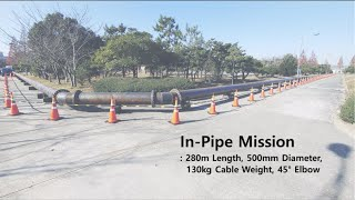 MRCINSPECT II: In-Pipe Robot Field Test for Sewer Pipeline Inspection