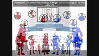 Research Methods: Quantitative vs Qualitative comic strip thumbnail