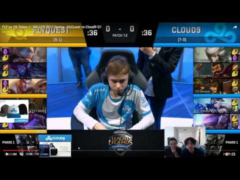 Study the Pros: FLY vs C9 Game 1