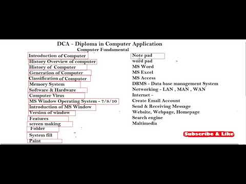 DCA -( Diploma in Computer Application)  full Topic