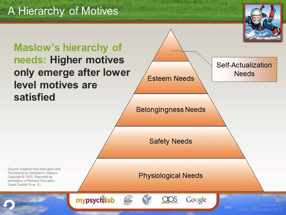 essays on motivation and emotion Remembering, feeling, and thinking worksheet part i: motivation, emotion, and behavior explain the relationships between motivation, emotion, and behavior how.