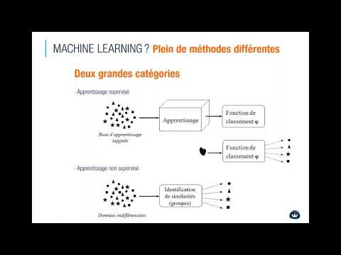 Learning Happy Hours S04E18 : Machine learning et Deep learning
