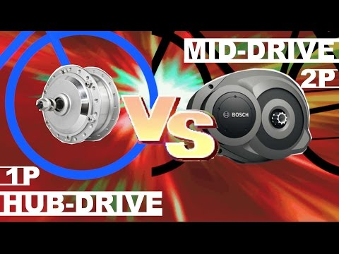 Hub Drive VS Mid Drive EBike Motor Systems