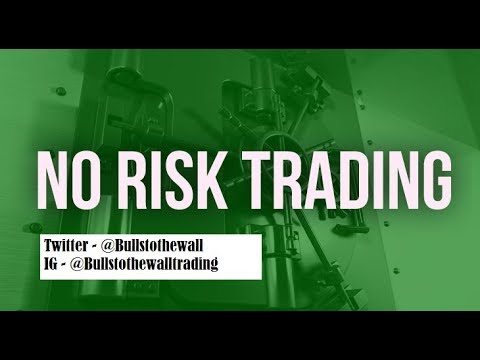 Site to practice option trading