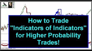 Best Technical Indicators For Day Trading