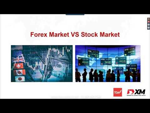 วิธีการใช้แท่งเทียนสำหรับตลาด-forex-โดยเฉพาะ-(อ.โป้---เฟื่องทศ)---xm-webinar-25-สิงหาคม-2561