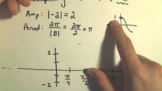Graphing Y = -2 Cos(2x)