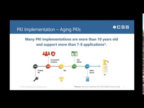 Digital Identity Insights  PKI – The New Set of Best Practices