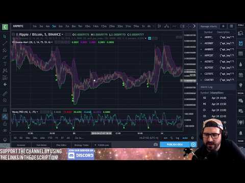 Profit Trailer : Sales Update | Bitcoin Trading Bot | Binance Crypto Trading Bot