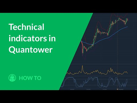 Technical indicators in Quantower platform. How to add & manage them
