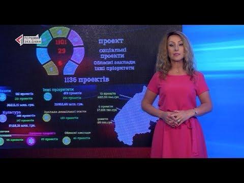 ПЕРШИЙ ЗАХІДНИЙ: Скільки коштів скерують на реалізацію проектів місцевого розвитку на Львівщині. #прогроші