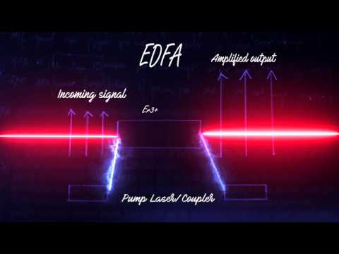 Engineering Challenge- Erbium Doped Amplifiers, UCL