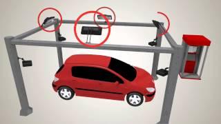 видео Кто помогает автовладельцу?