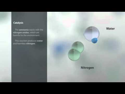 Fendt SCR Fuel Efficient Technology Animation