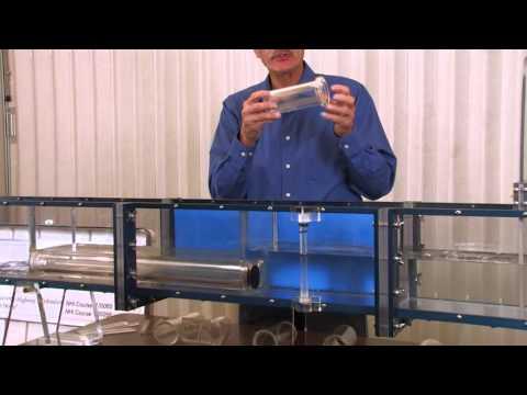 Culvert Hydraulics