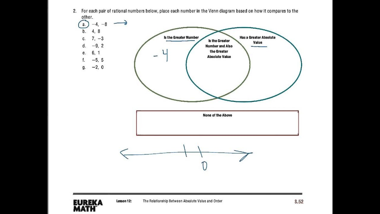 hight resolution of Relationship Between Absolute Value and Order (solutions