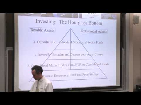 Lesson 16: Investments 5: Stock Basics, and Investments 7: Building Your Portfolio