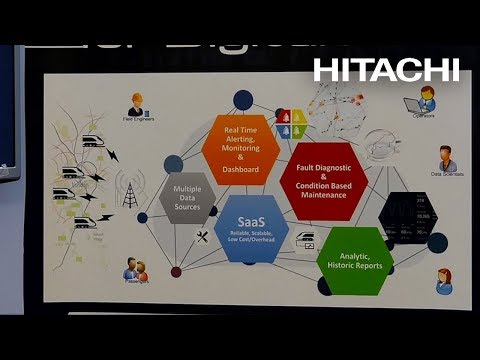 IoT Solution For Digital Rail - Hitachi